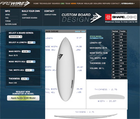 firewire surfboards case study small business management