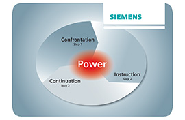 Siemens PLM Training: Efficiency Track