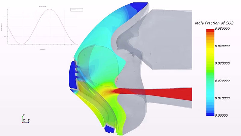 CFD Simulation in Medical Device Design