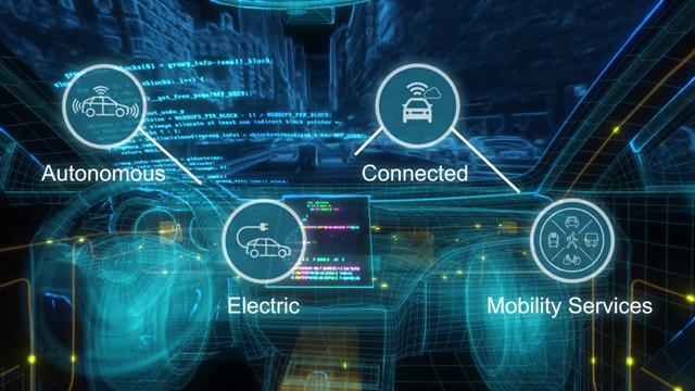 Automotive Embedded Software