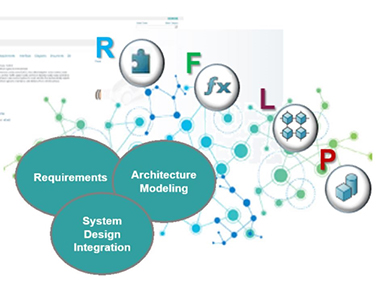 Integrated System Definition Solutions Fact Sheet