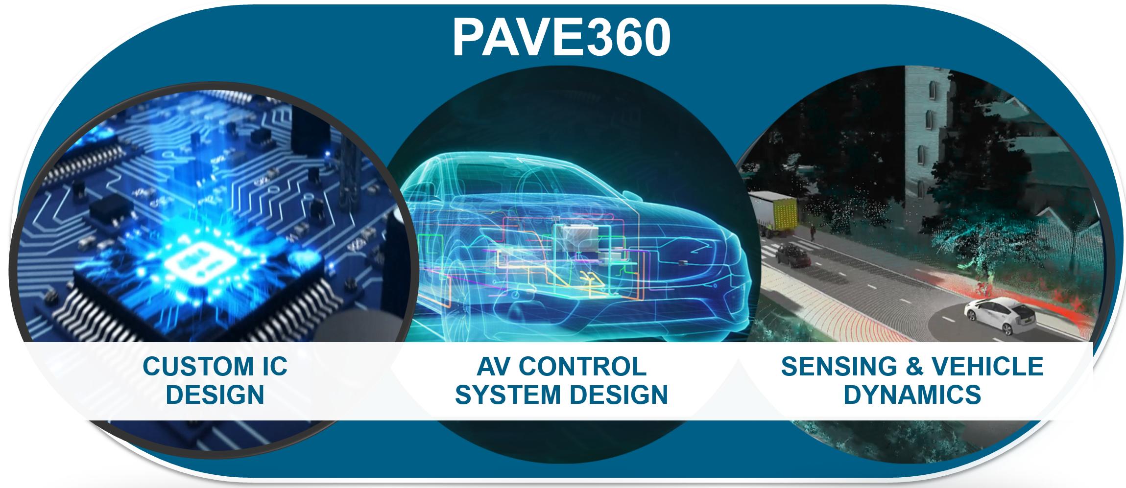0bf26e6f Siemens introduces revolutionary new validation program to accelerate  autonomous vehicle development