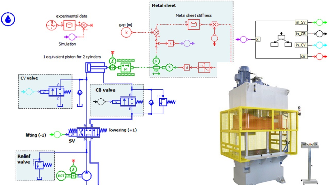 LMS Amesim simulation of press brake to optimize the energy consumption