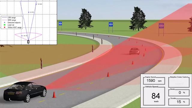 Our story about siemens plm software autonomous vehicles publicscrutiny Image collections
