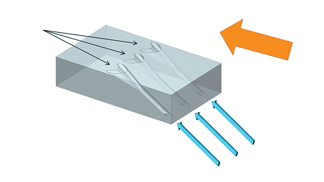 Figure 7: Each cooling hole is a jet in cross-flow.