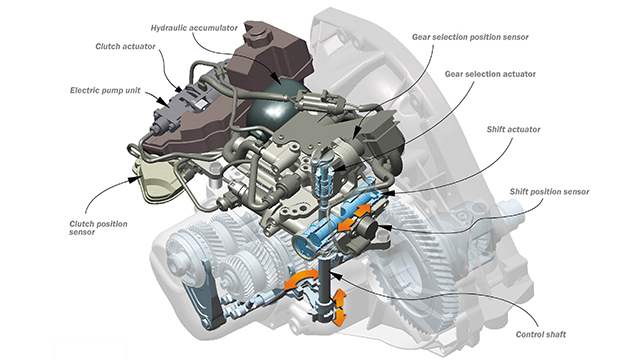 Tremendous Cutting Manual Transmission Development Time By Almost 50 Percent Wiring Digital Resources Bioskbiperorg