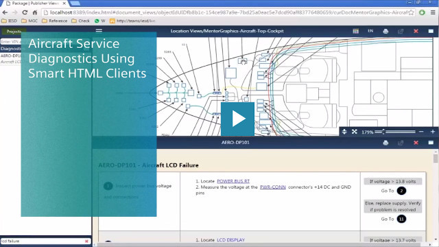 Aircraft service diagnostics using Smart HTML Clients