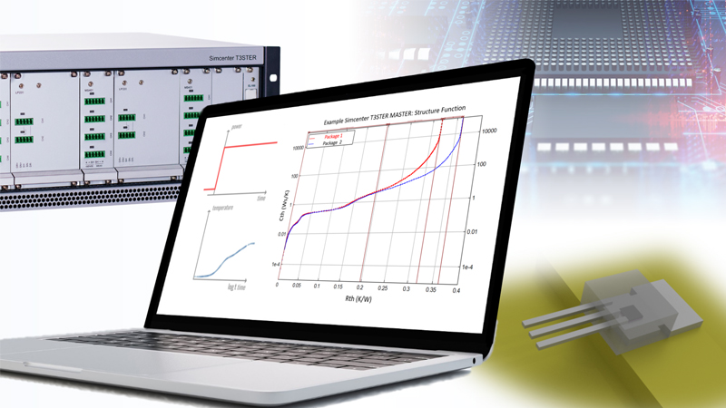 IC package thermal characterization - Simcenter T3STER thermal transient testing:  thermal resistance vs. thermal capacitance