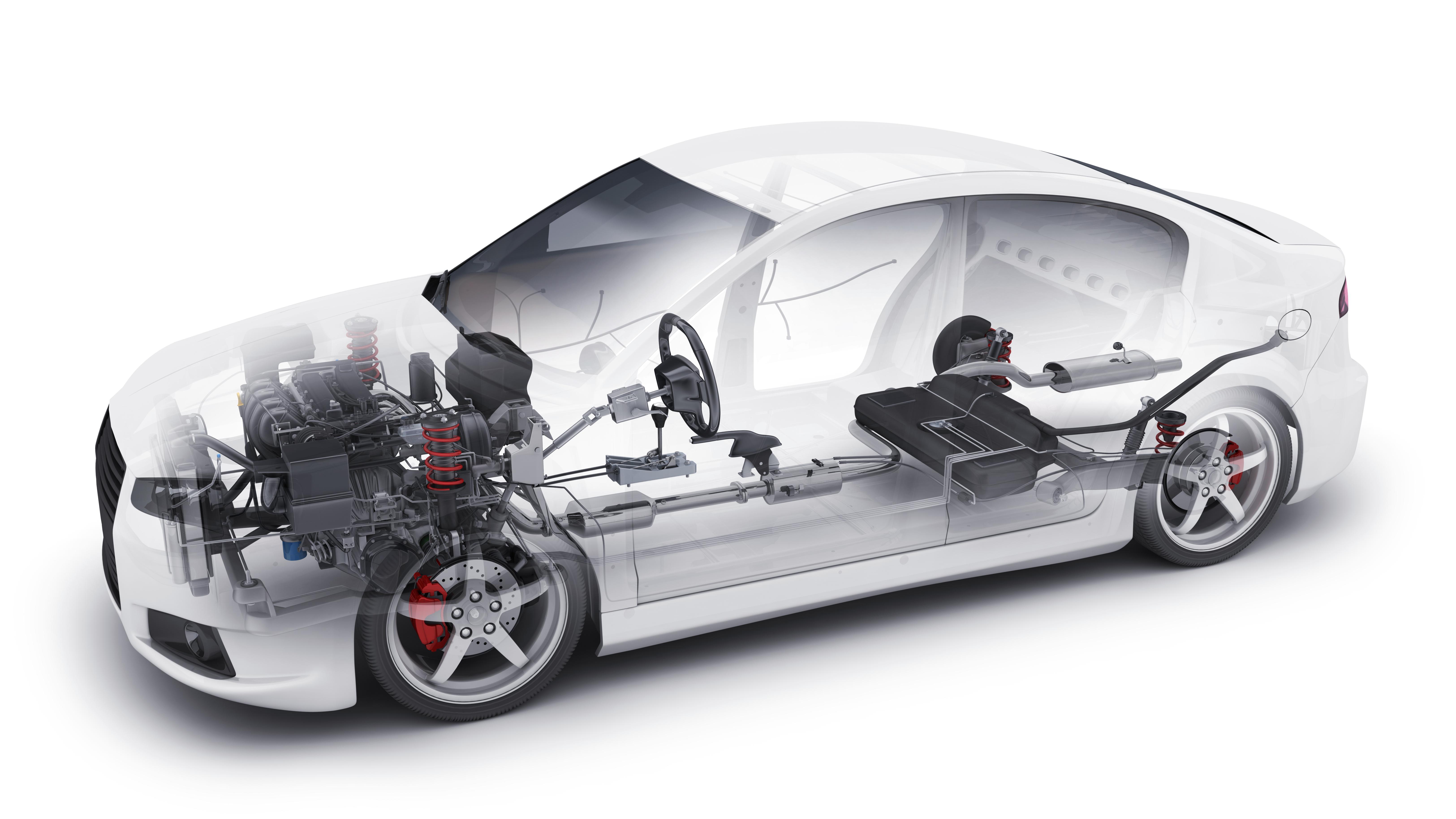 Powertrain Performance Engineering Simulation & Testing