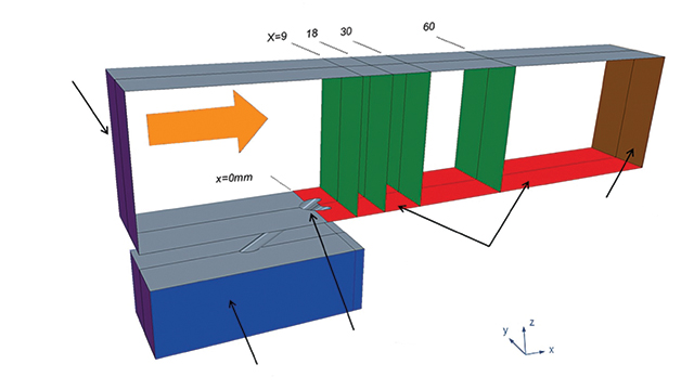 Figure 4: Computational domain used to virtually test the cooling effectiveness of different shaped holes. The adiabatic film cooling effectiveness has been spatially averaged on the surface highlighted in red.