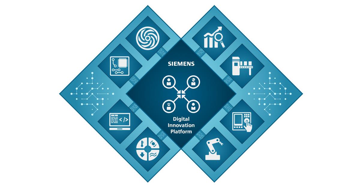digital innovation platform