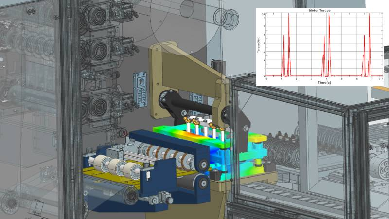 Multidisciplinary engineering for industrial machinery