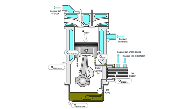 Figure 7: Schematic of piston cooling jet.