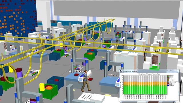 Plant Simulation And Throughput Optimization