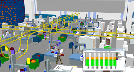Plant Simulation software 3D picture of a solar cell production line