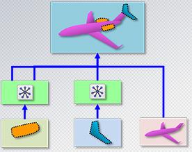 NX - 仿真 - 仿真建模 - FE 装配管理 - 大图